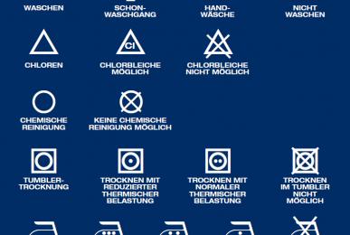 Textilpflege Symbole